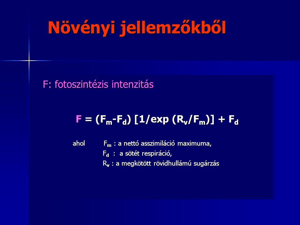 F = (Fm-Fd) [1/exp (Rv/Fm)] + Fd